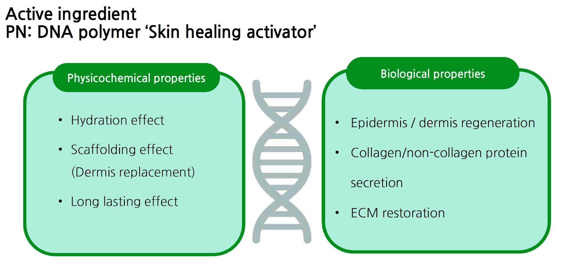 Rejuran skin healing